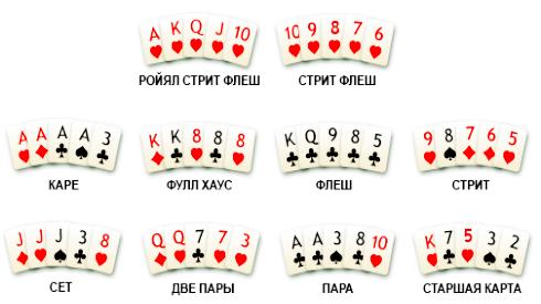 Казино правила гри для початківців без Інтернету Віртуальний онлайн казино